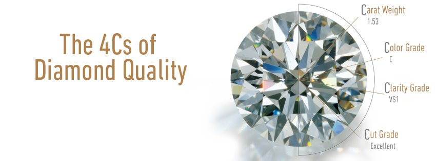 4CS OF DIAMOND