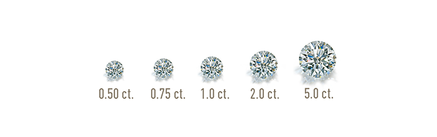 Carat Size - 4cs of diamond