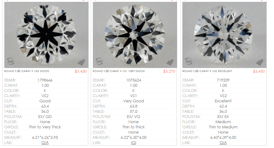 Diamond_cut_comparision_EX_vs_VG_vs_Good_cut