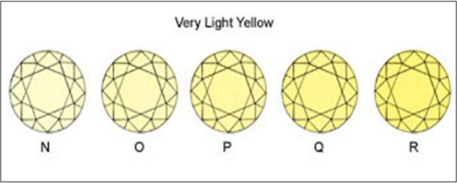 Very Light Color Diamonds (N-R)