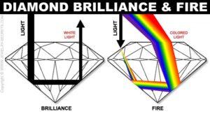 diamond BRILLIANCE