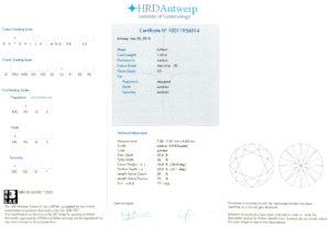 HRD report certificate
