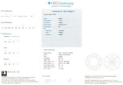 Hrd Report Certificate A Blue Diamond