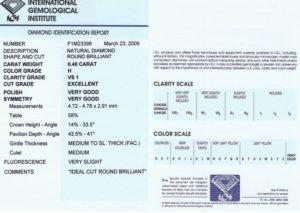 Igi report certificate