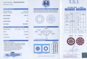 egl report certificate