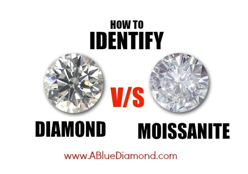 Identify Moissanite From Diamonds