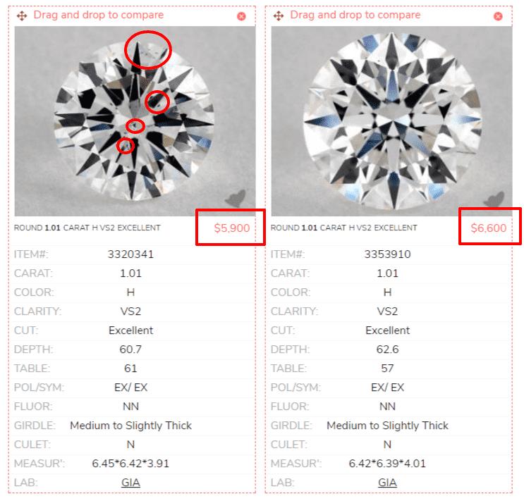Diamond Price