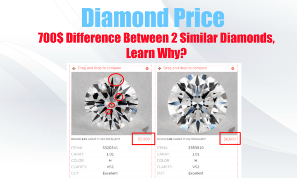 Understand Diamond Price Before Buying Online In 2019