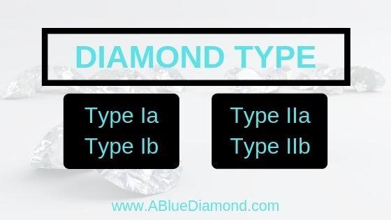 Diamond-Type