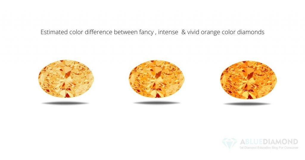 orange diamond compare side by side with fancy, intense, vivid.