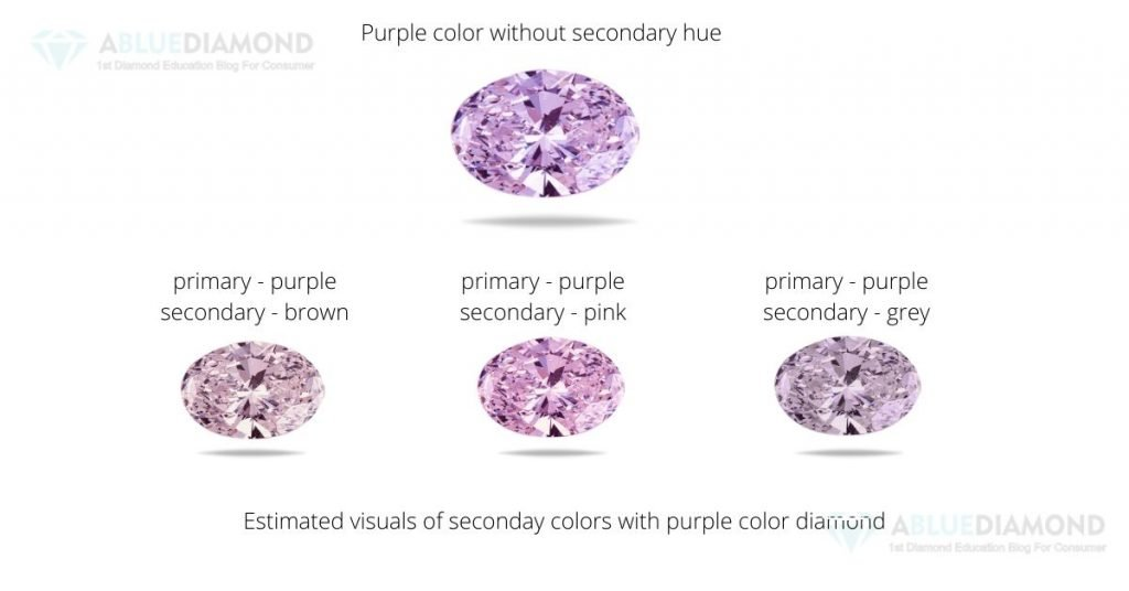 fancy pinkish-purple, brownish-purple, grayish-purple diamonds