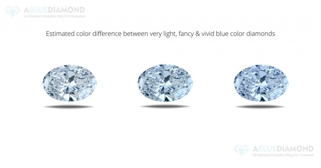 blue color diamonds