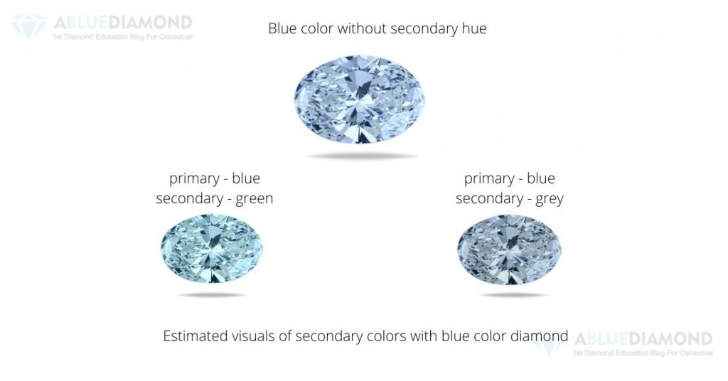 blue diamond price with green & Grey